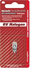 Mag-Lite LR00001 halogeenlamp voor Mag-Charger accusysteem