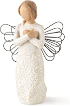 Willow Tree Remembrance Angel, Sculpted Hand-Painted Figure