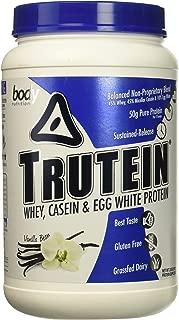 Body Nutrition Trutein (Vanilla Bean, 2LB)