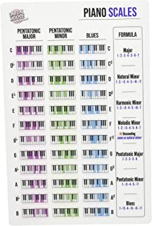 "Piano Keyboard Laminated Scale Reference Sheet (8.5"""