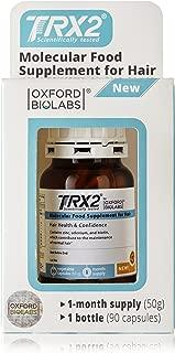 Best trx2 hair supplement Reviews