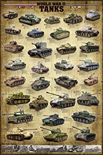 Tanks of World War II Poster Sherman Panzer Pershing Churchill Tiger 24x36