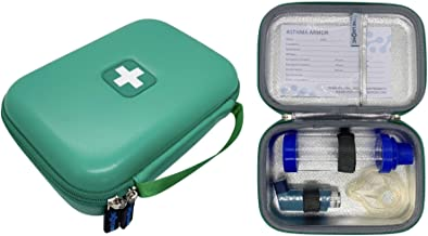 Asthma Armor - Asthma Inhaler Case for kids and adults. Premium insulated medicine bag and travel organiser fits puffer, spacer, mask and allergy medicine. Perfect for work, school, sport.