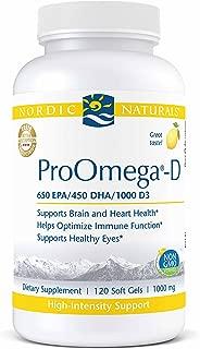 omega alpha vitamin d