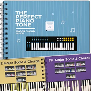The Perfect Piano Tone, Music Chords Guide for Piano, Major Chords for Beginners,