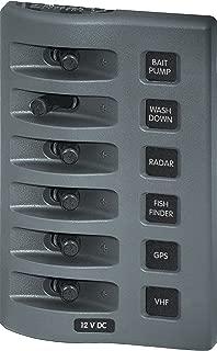 Blue Sea Systems WeatherDeck Waterproof Panels