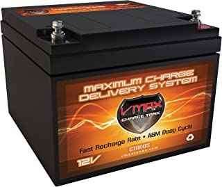 Best exide battery trolley Reviews