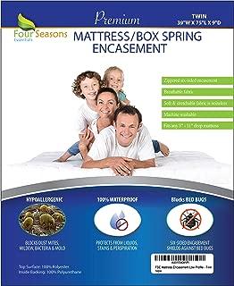 Twin Size Mattress/Box Spring Encasement (8