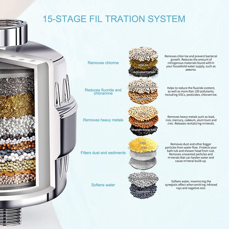 Filtros de agua para alcachofa de ducha de 15 etapas con cartucho ...