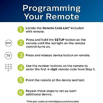 Philips Universal Remote Control for Samsung, Vizio, LG, Sony, Sharp, Roku, Apple TV, RCA, Panasonic, Smart TVs, Stre...