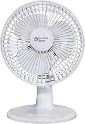 Comfort Zone CZ6D 6-inch Quiet Portable Indoor 2-Speed Desk Fan with Stable Base and Adjustable Tilt, White