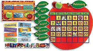 Scholastic Apple Photo Calendar Bulletin Board (TF8407)