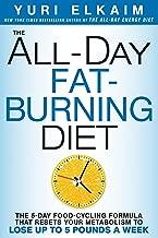 fast fat burning meals cookbook