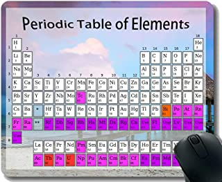 Colored Periodic Table of The Elements Mouse Pads Customized, Sea Wooden Cloud Themed Mouse Mats with Stitched Edge