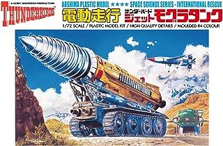 Dragon Models Thunderbirds: Mole 1:72 Scale Model Kit