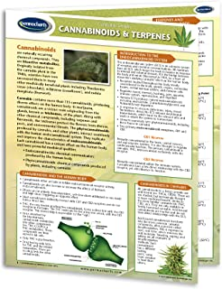 Cannabinoids and Terpenes Quick Reference Guide - Cannabis Educational Series by Permacharts