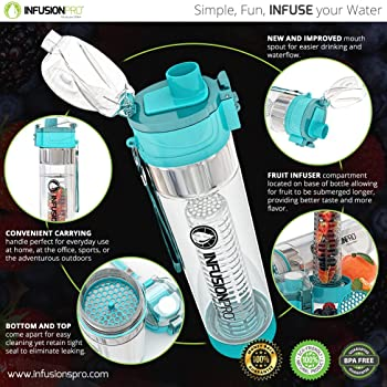 Infusion Pro Water Infuser – 24 oz Fruit Infused Water Bottle | Premium Leak Proof Tritan Plastic with Bottom Infusin...