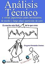 Análisis técnico y velas japonesas para inversores de
