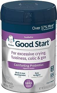 Best gentlease formula poop Reviews