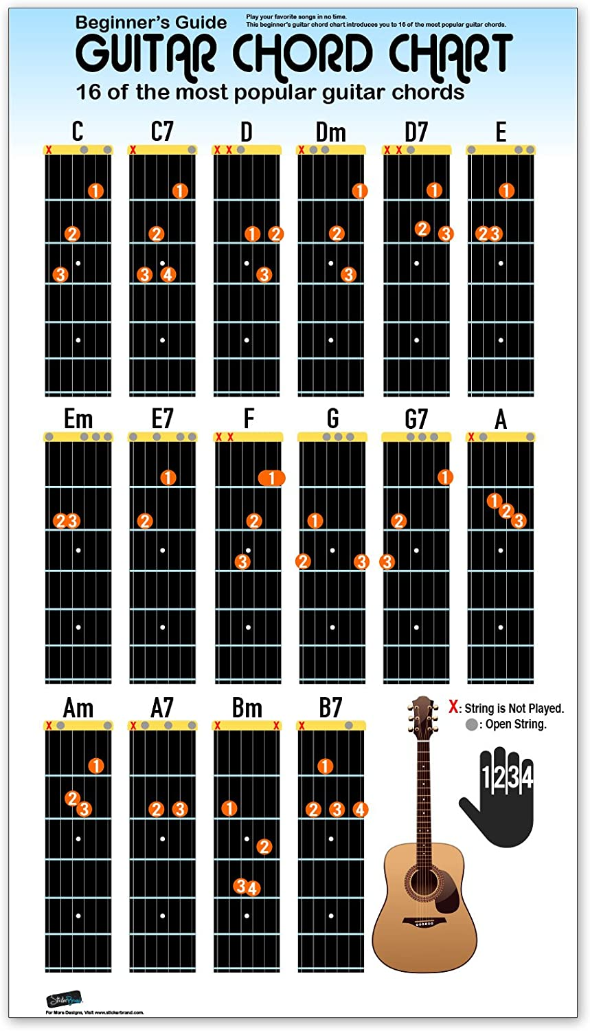 Guitar Chord Chart Poster for Beginners. 15 Popular Chords Guide. Perfect  for Students and Teachers. Educational Handy Guide Chart Print for Guitar  ...