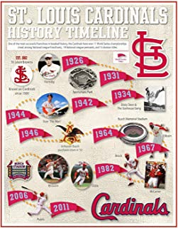 St. Louis Cardinals History Timeline Poster Print by delovely Arts