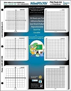 MiniPLOT Algebra Graphing Kit: Six 3