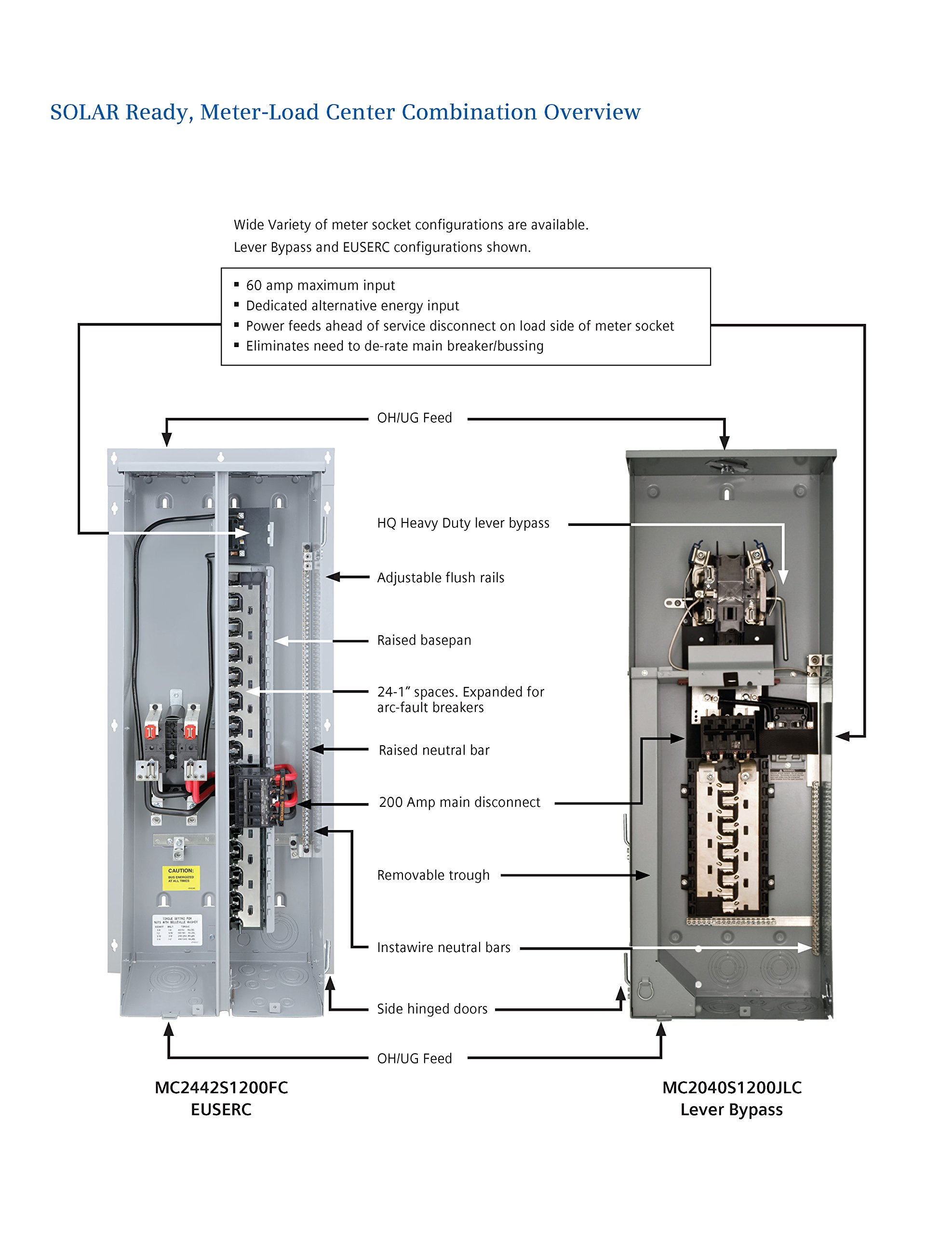42 Circuit Siemens MC2442S1200FC Meter-Load Center Combination Flush Mount Solar Ready 24 Space 200-Amp