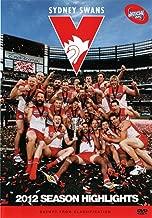AFL Premiers 2012 Swans Season Highlights