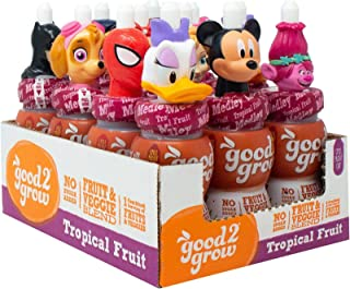 Best good to grow juice characters Reviews