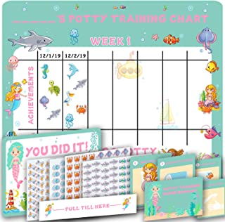 Potty Training Chart for Girls- Cute Mermaid and Sea Theme - 4 Week Reward Chart for Toddlers - Sticker Chart - Diploma Certificate, Instruction Booklet and More - Potty Training Sticker Chart School