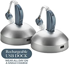 Digital Hearing Amplifier - (Pair of 2) Personal Hearing Enhancement Sound Amplifier, Rechargeable Digital Hearing Amplifier with All-Day Battery Life, Modern Blue