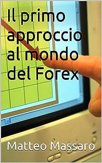 Forex Broker Metatrader
