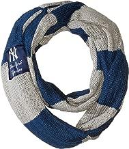 New York Yankees Colorblock Infinity Scarf