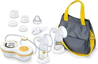 3 Modi BPA-frei Foshine Elektrische Milchpumpe Touch-Control-LED-Display mit Milchflasche 2 K/örbchen elektrische Doppel-Pumpe mit Silikon-Massage-Kissen wiederaufladbar
