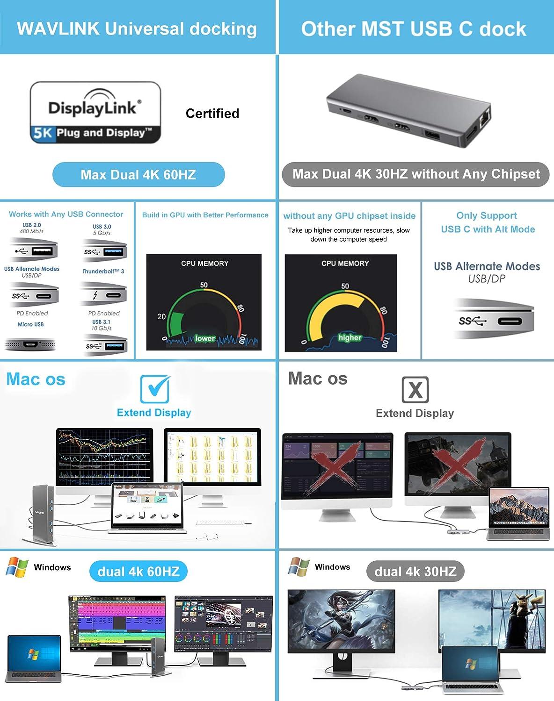 WAVLINK Dual 4K USB C Universal Laptop Docking Station, Dual 4K@60Hz & Single 5K@60Hz Display,2xHDMI & Display Port,6 USB 3.0,Gigabit Ethernet,Audio for Windows & Chrome OS