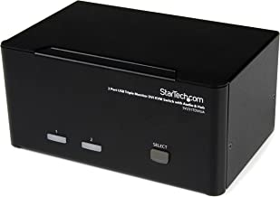 Best kvm with monitor Reviews