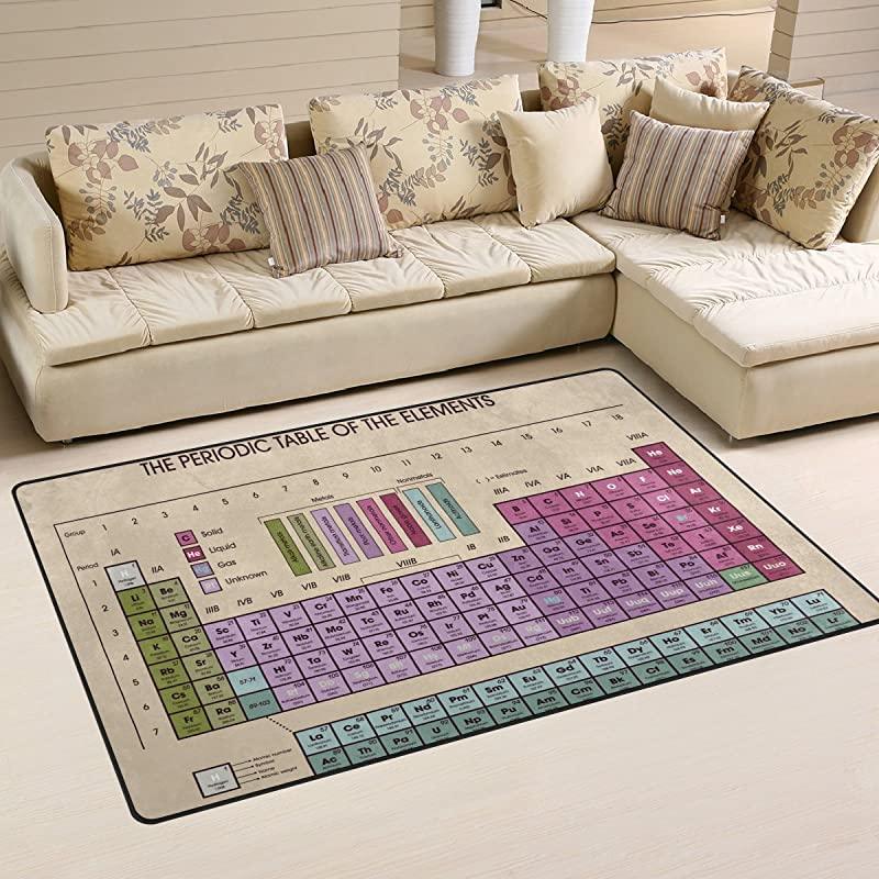 WellLee Area Rug The Periodic Table Of Elements Floor Rug Non Slip Doormat For Living Dining Dorm Room Bedroom Decor 31x20 Inch