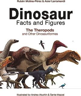 the dinosaur shop