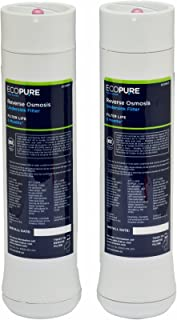 EcoPure Reverse Osmosis Under Sink Replacement Water Filter Set (ECOROF) | NSF Certified | Fits ECOP30 System | 6-Month Filter Life