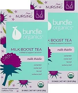 Bundle Organics Milk Boost Tea, Stage 3 Nursing, Milk Thistle, 20 Tea Bags (Pack of 2)