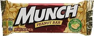 Munch Nut Bars (Box of 36 Ct)