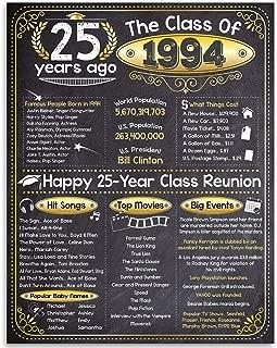 25th High School Reunion Class of 1994-11x14 Unframed Art Print - Makes a Perfect High School Reunion Decoration Under $15