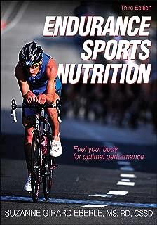 alpha sports nutrition
