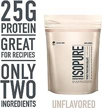 Isopure Zero Carb, Keto Friendly Protein Powder, 100% Whey Protein Isolate, Unflavored, 1 Pound