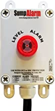 high water alarm on septic system