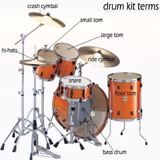 Best free drum tutorial videos Reviews