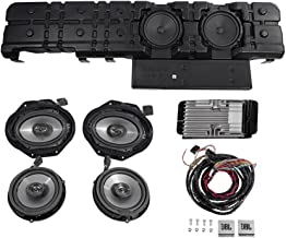Best f150 audio upgrade Reviews