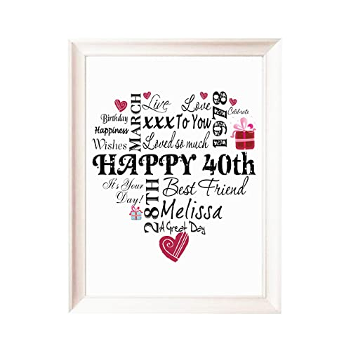 MissyJulia Ltd Birthday Personalised Typography Print Word Art Gift Best Friend Mum Dad Auntie Daughter P38