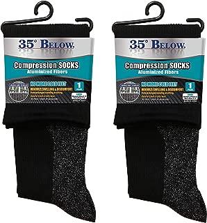 Best socks for below zero weather Reviews