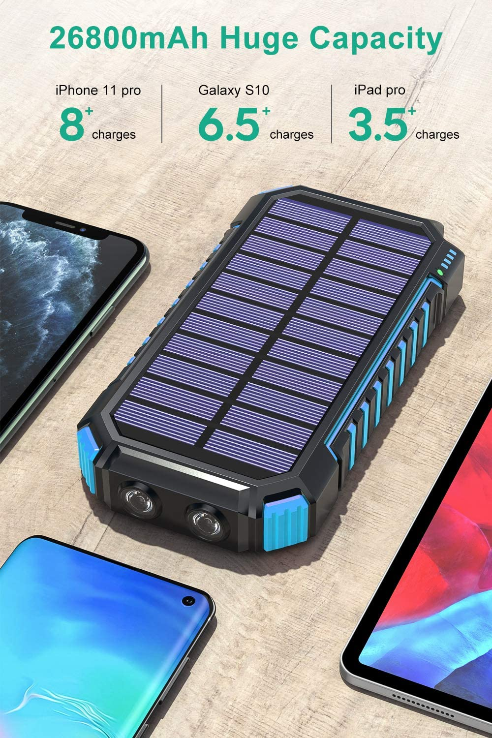 iPad and More Hiluckey Wireless Portable Charger USB C Power Bank with 4 Outputs Fast Charge External Battery Pack with Dual Flashlights for iPhone Solar Charger 26800mAh Samsung